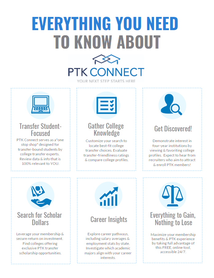 PTK_Connect_Graphic.PNG